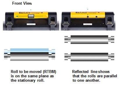 Examples of Correct Roll Alignment