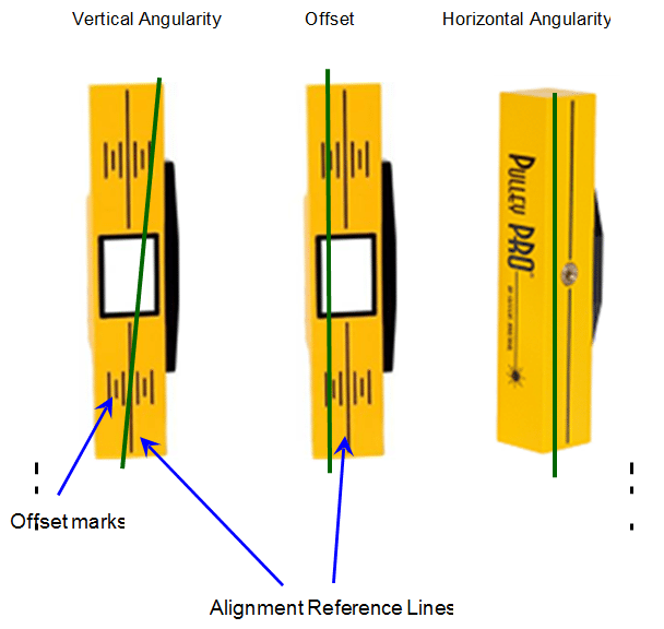 Laser Pulley Alignment Setup & Operating Instructions