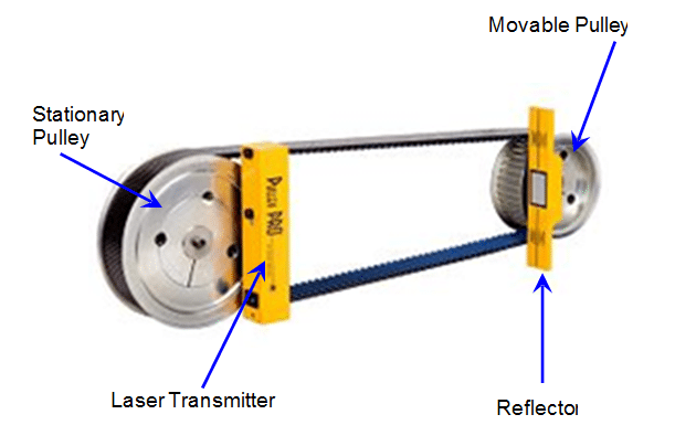 pulley-pro-proper-setup-diagram
