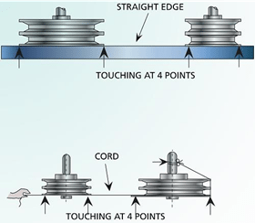 straight-edge-pully-alignment-setup