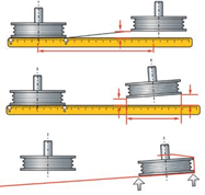 straight-edge-and-string-pulley-alignment-method